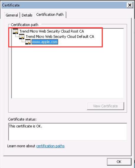 default CA