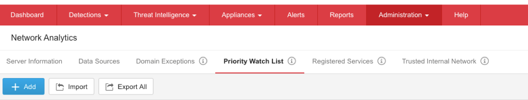 Priority Watch List