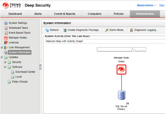Single manager node in Deep Security