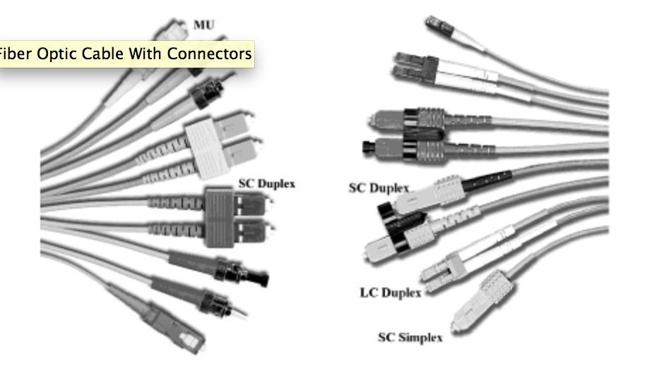 DDI - cables