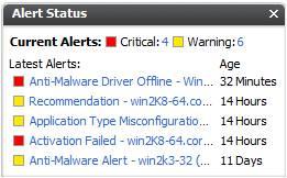 Alert Status