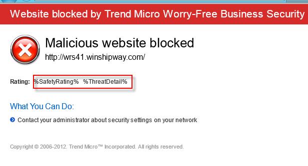 Malicious website blocked