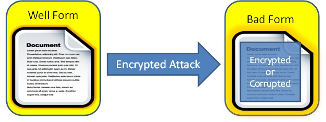 Encrypted attack