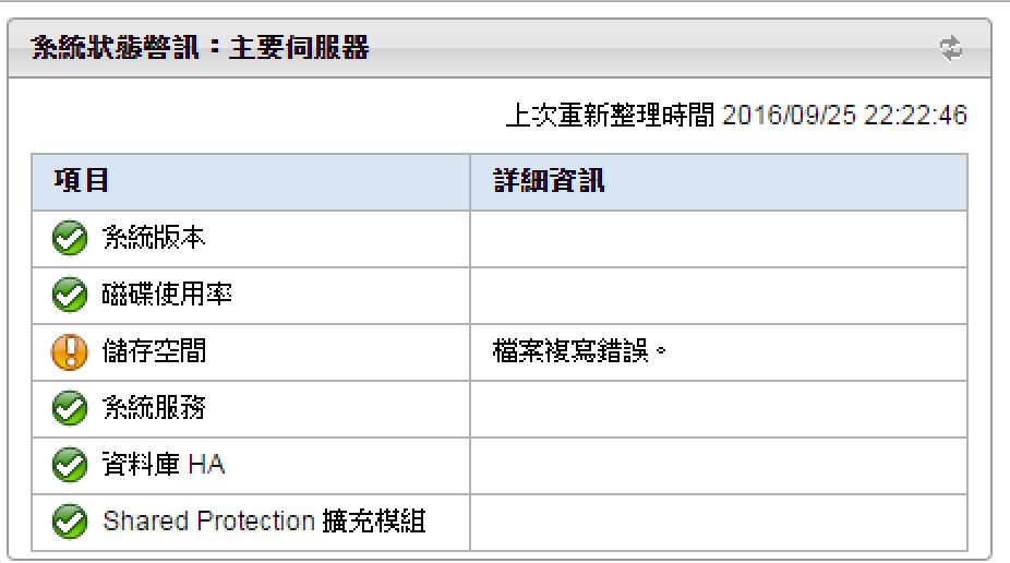 File Replication Error