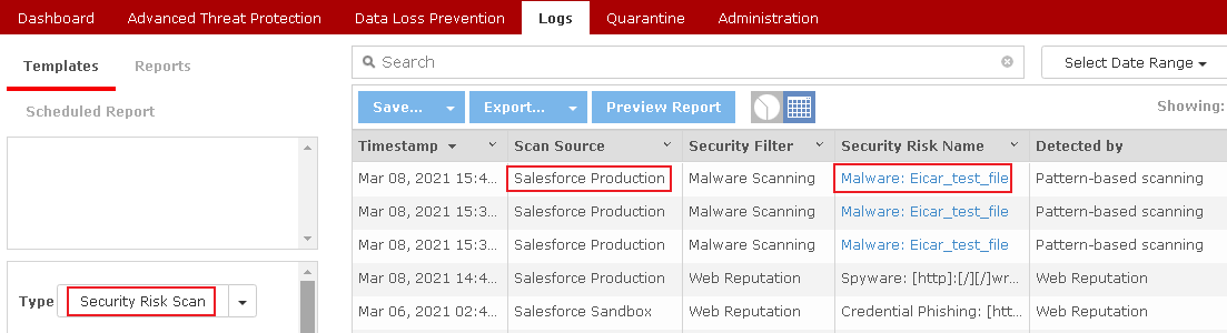 Testing Salesforce