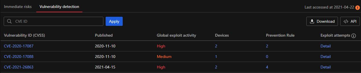 Exploit attempts