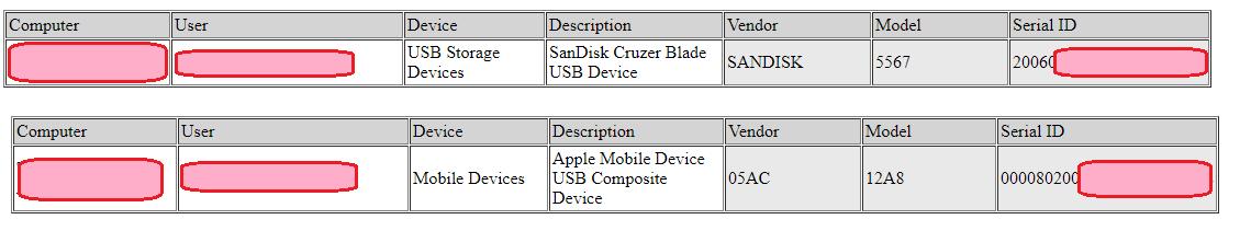 Exclude USB Storage