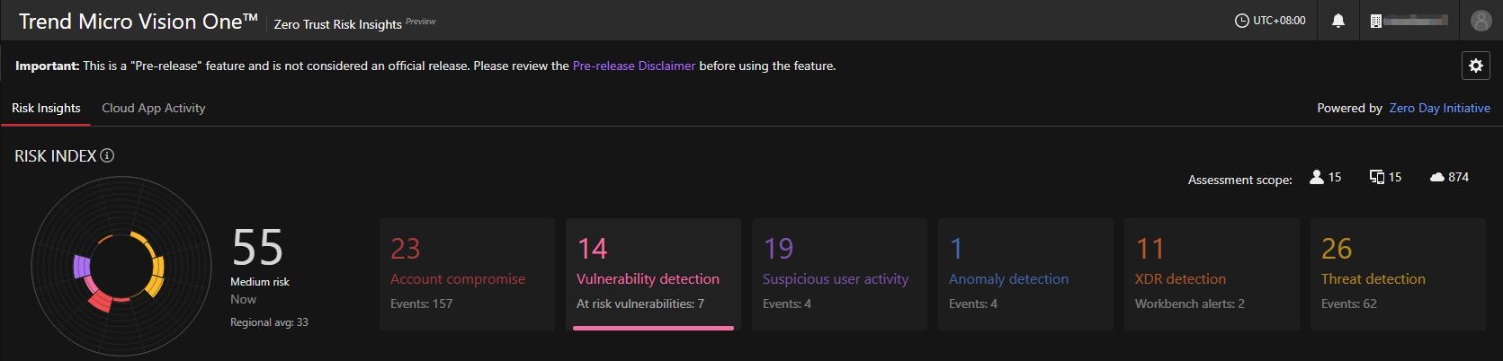 At Risk Vulnerabilities
