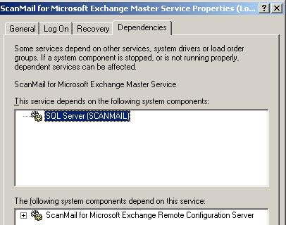 Exchange Master Service dependencies