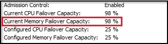 A cluster with no reserved memory has 98% Current Memory Failover Capacity