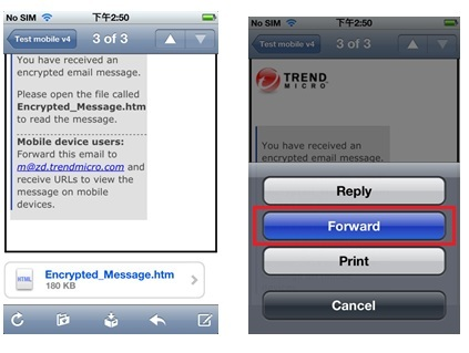 Forward encrypted mail