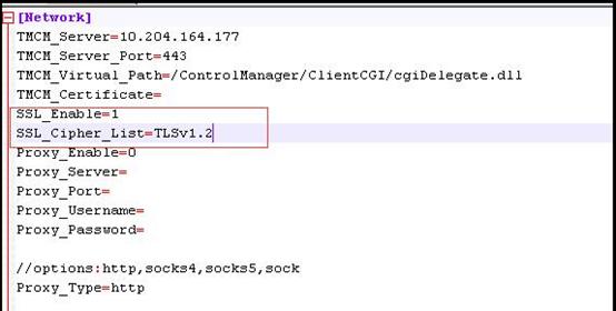 SSL_Cipher_List