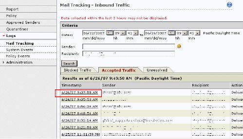 Mail Tracking Inbound Traffic