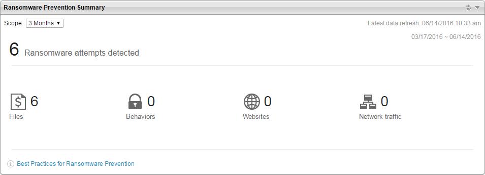 ransomware_widget_UI