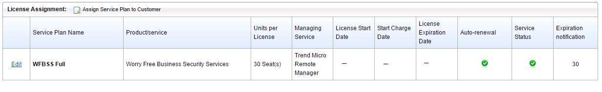 License status in LMP