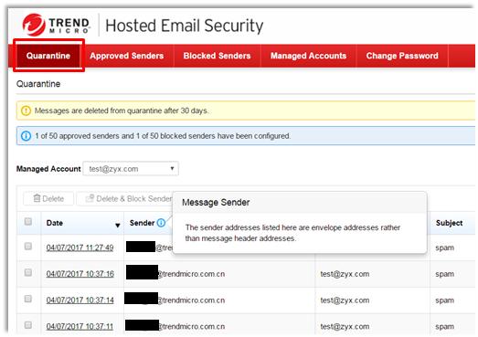 EUQ Console_Envelope addresses