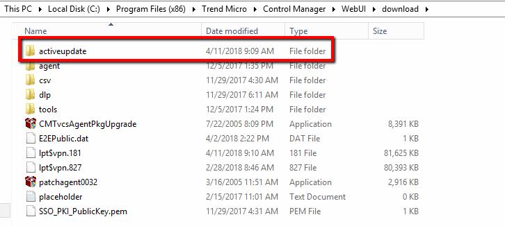 ActiveUpdate folder