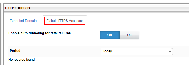 Failed HTTPS Accesses