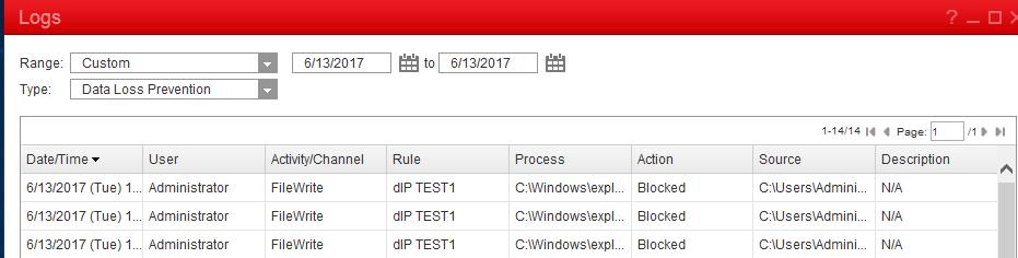 Test iDLP 1