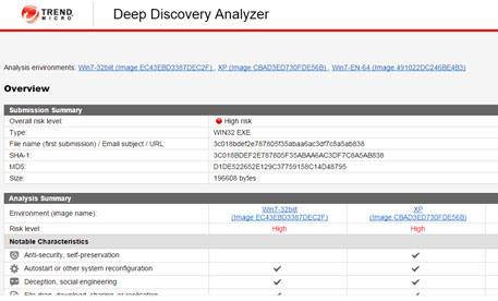 Deep Discovery Analyzer Detection