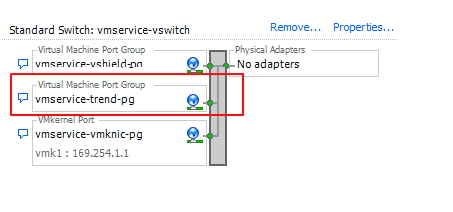 new vmservice-trend-pg switch