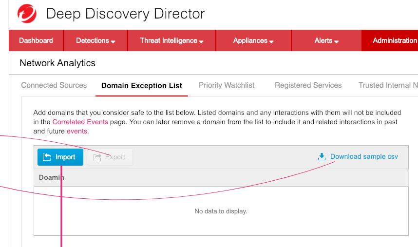 Domain Exception List