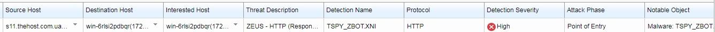 TSPY_ZBOT.XNI