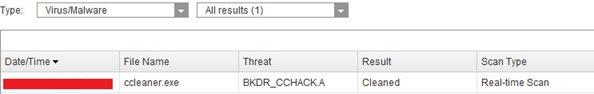 TrendMicro BKDR_CCHACK.A Detection