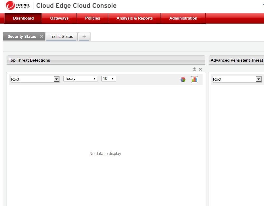 Cloud Edge Cloud Console