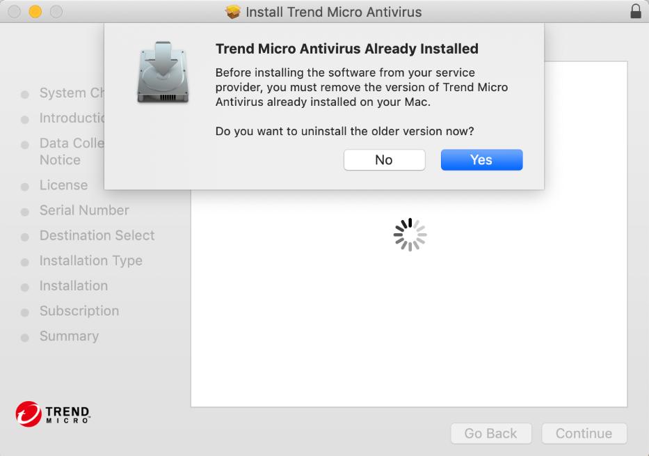 Antivirus for Mac already installed